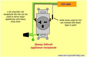 85 best images about Electrical wiring on Pinterest   Home