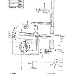 Hyundai Golf Cart Wiring Diagram 69 Mustang Dash Harley-davidson I Love This! | Motorcycle Awesomeness! Pinterest ...