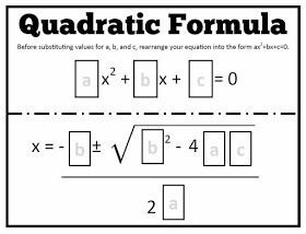 17 Best images about Algebra, Common Core Math I on