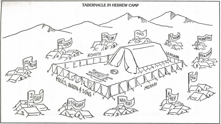 1000+ images about bible: the tabernacle is built on