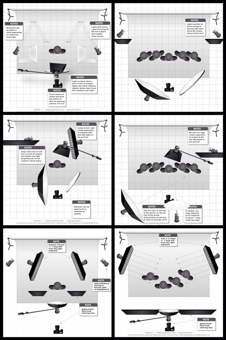 25+ Best Ideas About Studio Lighting Setups On Pinterest