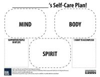 Making a Self-Care Plan for You and Your Clients! | Group ...