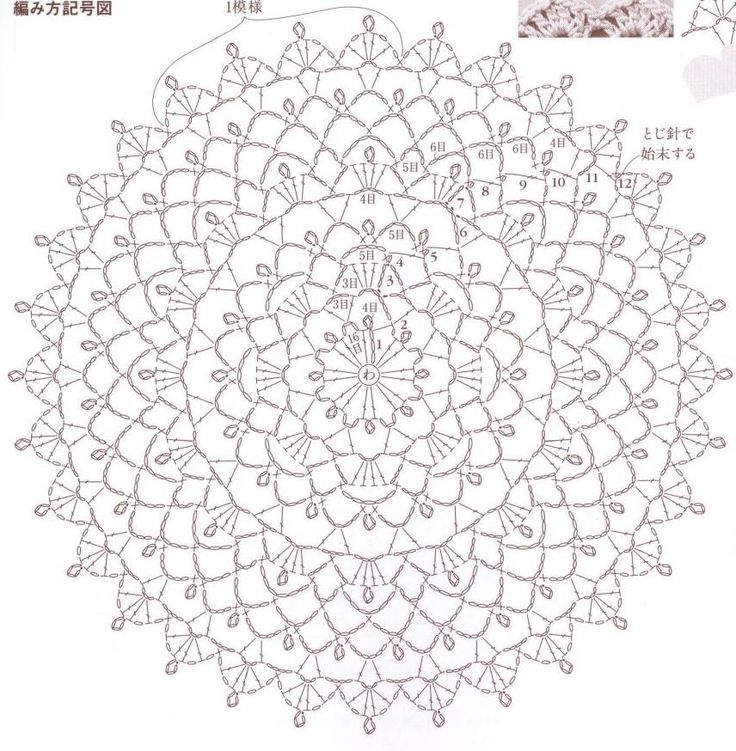 17 Best ideas about Crochet Lace Edging on Pinterest