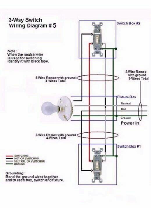 wiring 3 way led switch