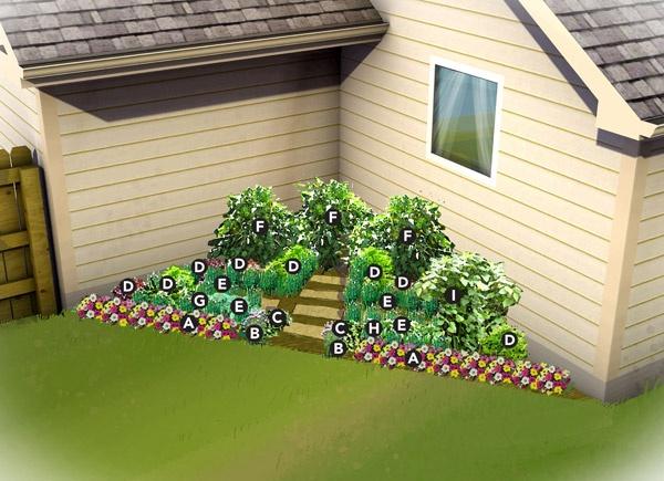 169 Best Images About Garden Design Ideas On Pinterest Gardens