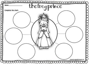 17 Best images about Daycare: FAIRY TALES on Pinterest