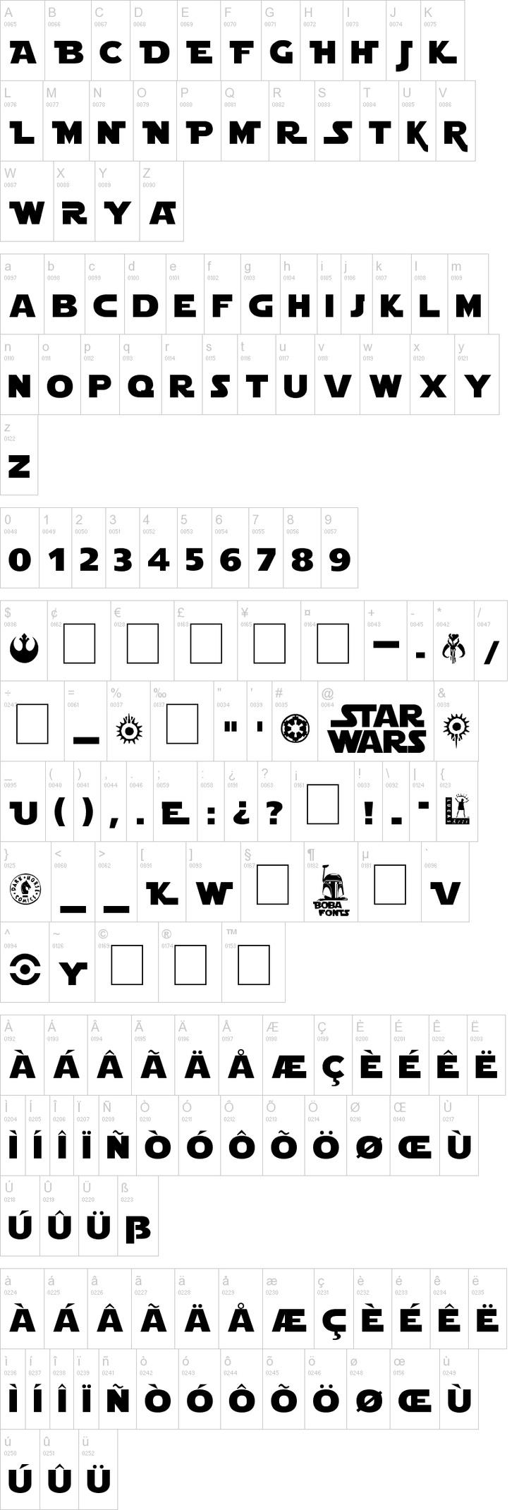 1000+ ideas about Star Wars Invitations on Pinterest