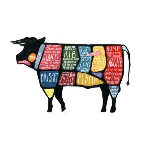 Butcher Diagram Beef detailed cuts of beef poster