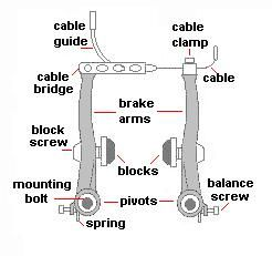 Scooter Wiring Diagrams Scooter Carburetor Wiring Diagram