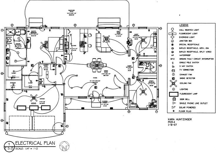 german wiring code wiring diagrams pictures wiring
