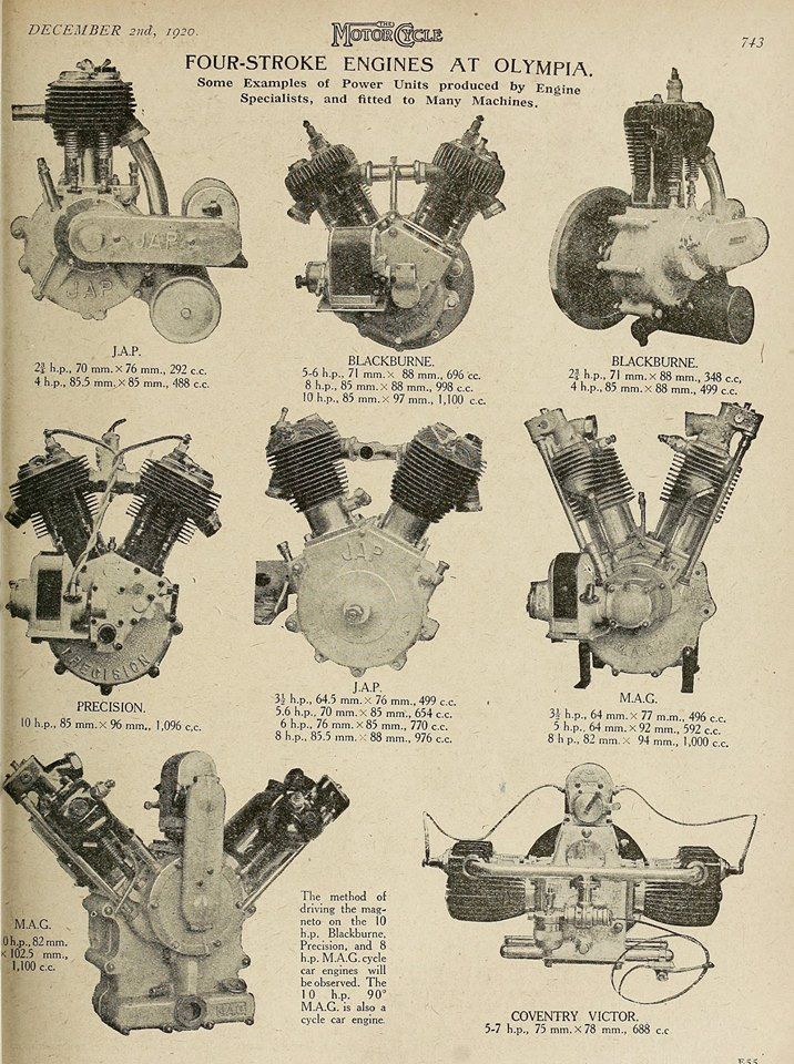 The Following Schematic Shows The Honda Cb750 Sohc Engine Diagram