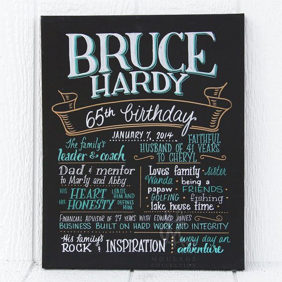 A Favorite Things Poster For An Adult S Birthday 16 Quot X20
