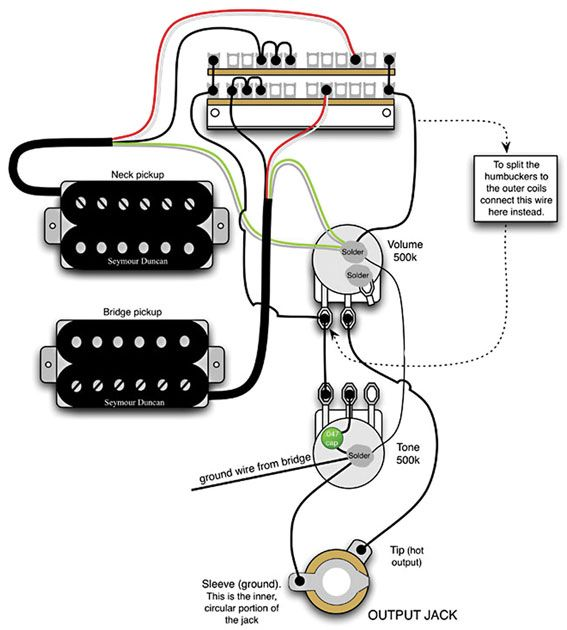 wiring diagram for 2 humbucker guitar