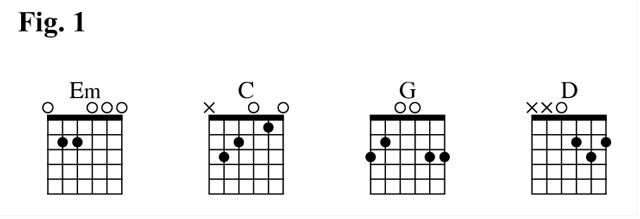17 Best images about Time to Learn Guitar on Pinterest