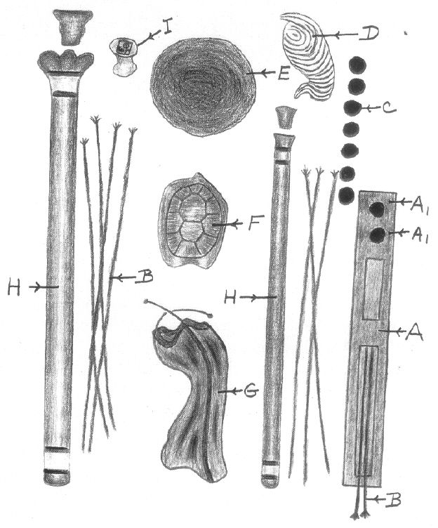 For Young Archaeologists An Ancient Scribe's Tool Kit By