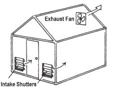 17 Best ideas about Greenhouse Ventilation on Pinterest
