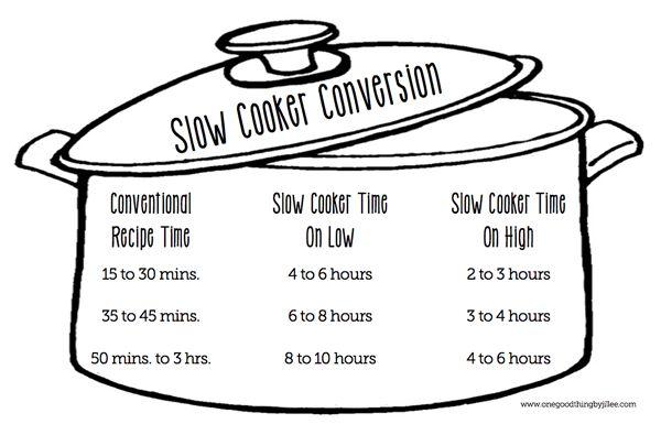 17 Best ideas about Baking Conversion Chart on Pinterest