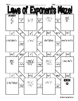 25+ best ideas about Exponents foldable on Pinterest