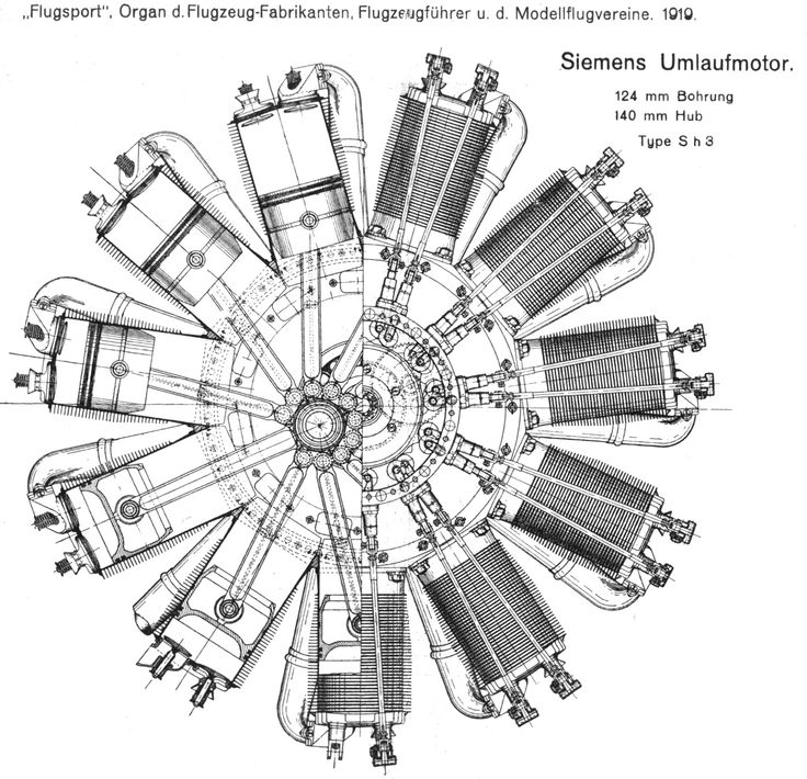 15 best images about WW 1 Aero engines on Pinterest