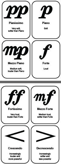77 best images about Musical terms and signs on Pinterest