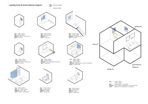 463 best images about Architectural Diagrams on Pinterest