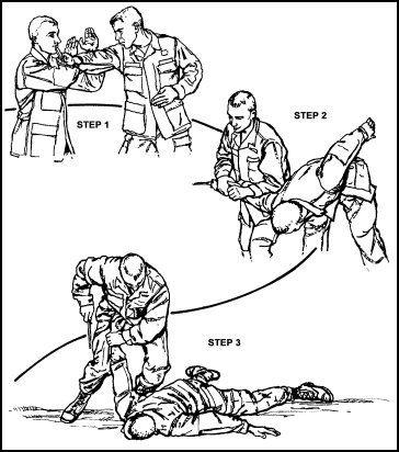 320 best Martial Arts images on Pinterest