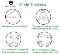 All Worksheets  Grade 9 Circle Geometry Worksheets ...