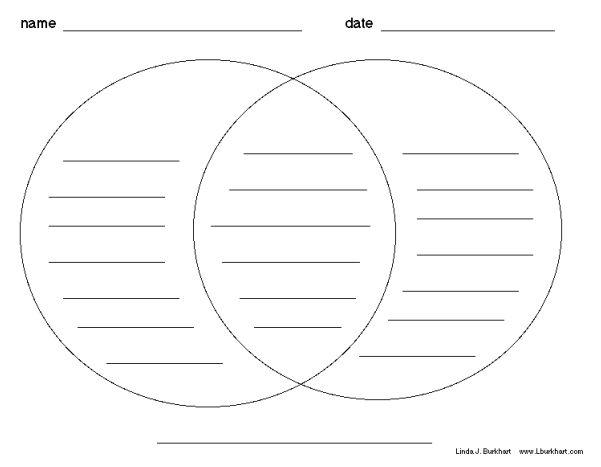 graphic organizer such as a venn diagram