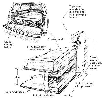 25+ best ideas about Truck bed storage on Pinterest