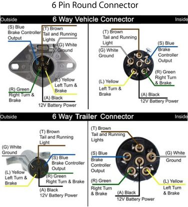narva 7 pin flat wiring diagram car radio diagrams rv plug toyskids co 6 trailer technical information