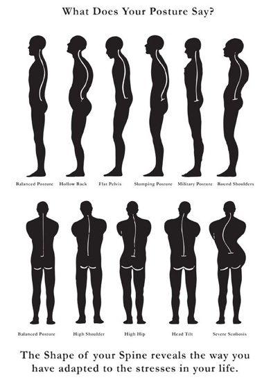 165 best images about Ergonomics / Posture on Pinterest