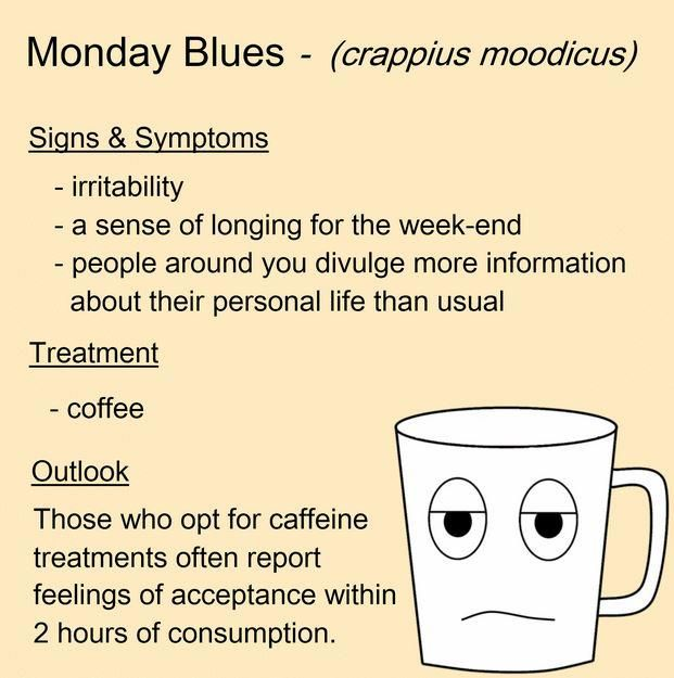 Funny Quotes About Monday Quote About Monday Blues Humor 2017 Picture