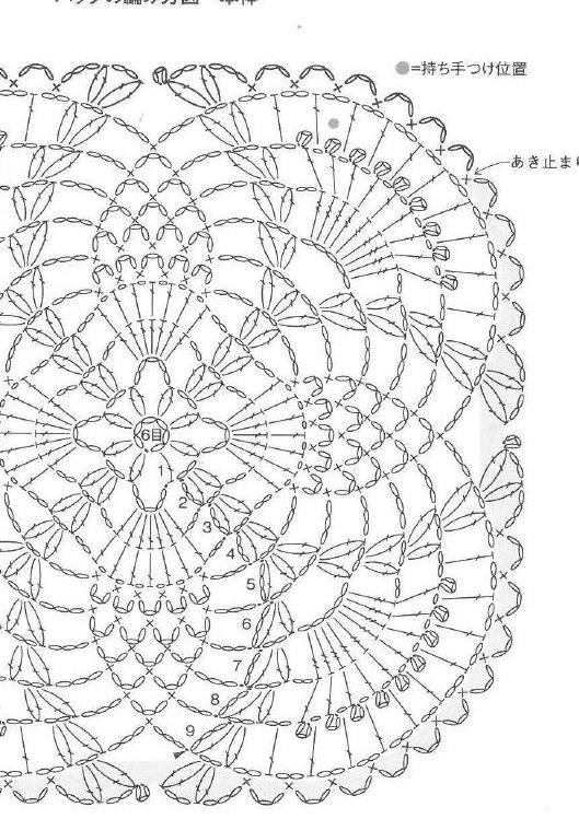 1024 best images about Crochet charts on Pinterest
