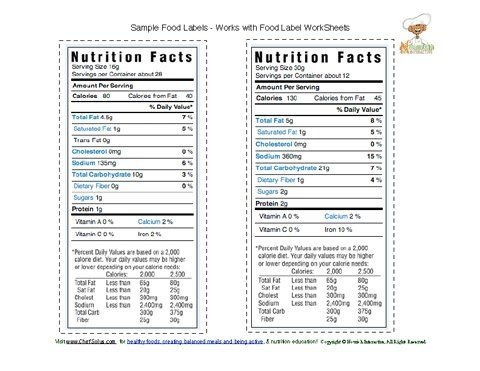 Sample food labels for children to cut out and use as part