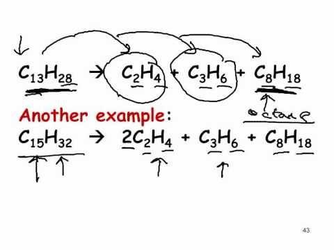 25+ best ideas about Gcse Chemistry Revision on Pinterest