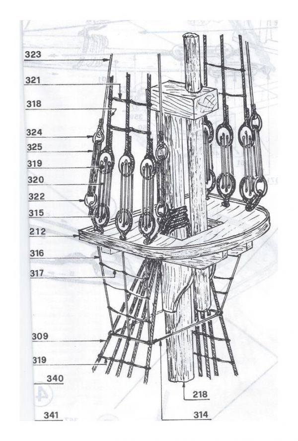 486 best images about Model Ship Construction on Pinterest