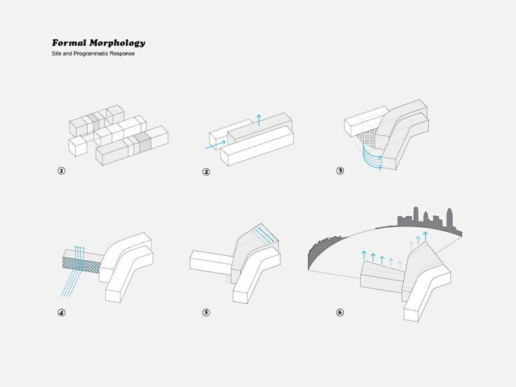 morphology diagram in architecture