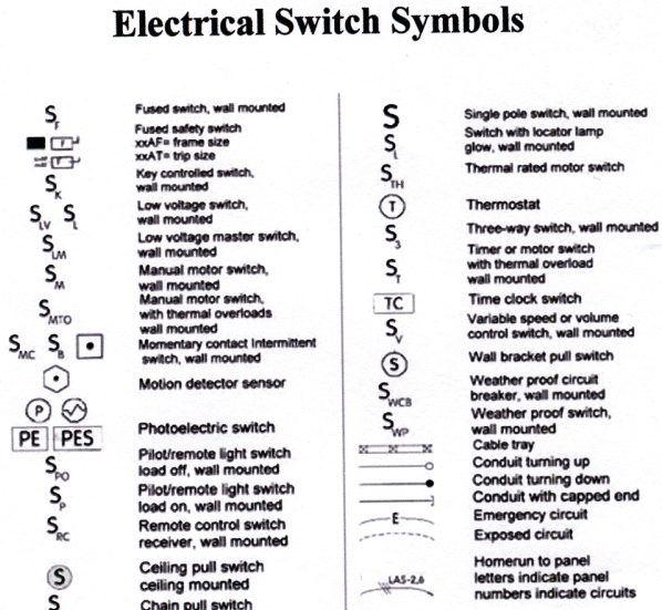 electrical diagram symbol for load