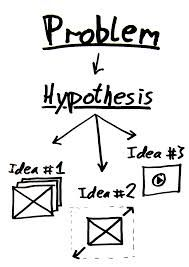 Best 25+ Null hypothesis ideas on Pinterest