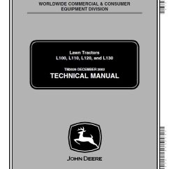 Peg Perego John Deere Tractor Wiring Diagram Hornet Anatomy L120 Service Manual Schematic Washer Schematics ~ Odicis