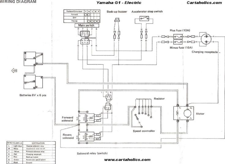 club car wiring diagram 36v vz seat yamaha golf cart electrical | g1 - electric savannah ...