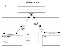 Plot Structure Graphic Organizer | | Education: reading ...