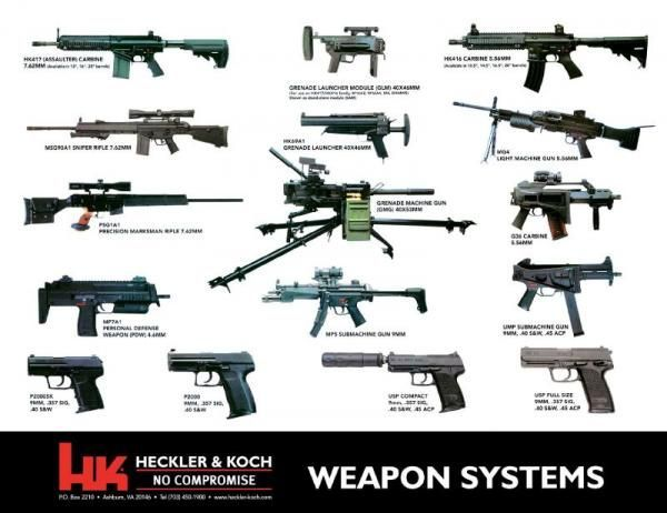 11 best images about Modern Weapons on Pinterest Marine