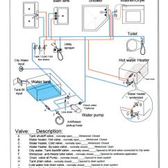 Electric Hot Water Tank Wiring Diagram Farmall Super A Distributor Need Simple For Fresh System - Irv2 Forums | Everything Rv Pinterest ...