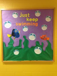 Stress management Finding Nemo board