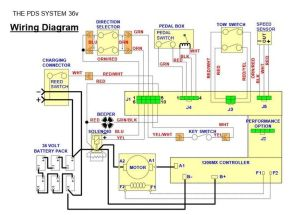 Electric EZGO golf cart wiring diagrams | Golf Cart
