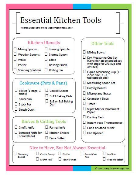 17 Best ideas about Kitchen Essentials List on Pinterest