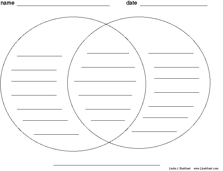 17 Best images about Templates and graphic organizers on