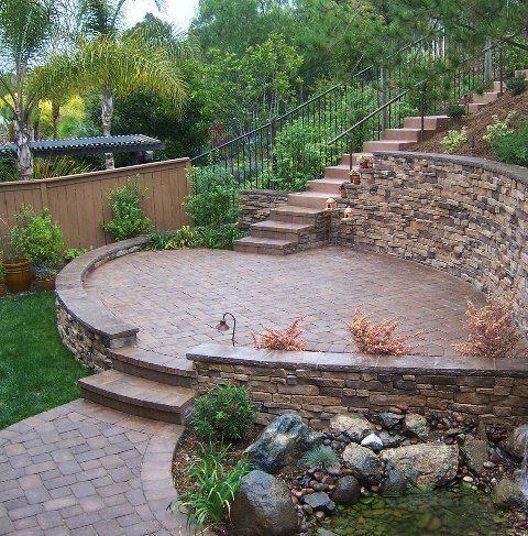 1000+ ideas about Sloped Backyard Landscaping on Pinterest