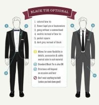 The GentleManual's Guide to the Black Tie Optional Dress ...